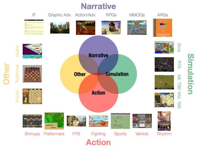 GameGenres.jpg
